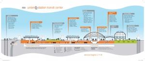 UnionStation-Map - Copy