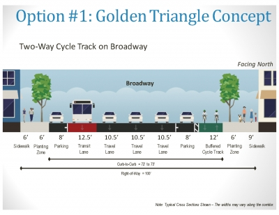 2015-11-21_broadway-lincoln-cross-sections