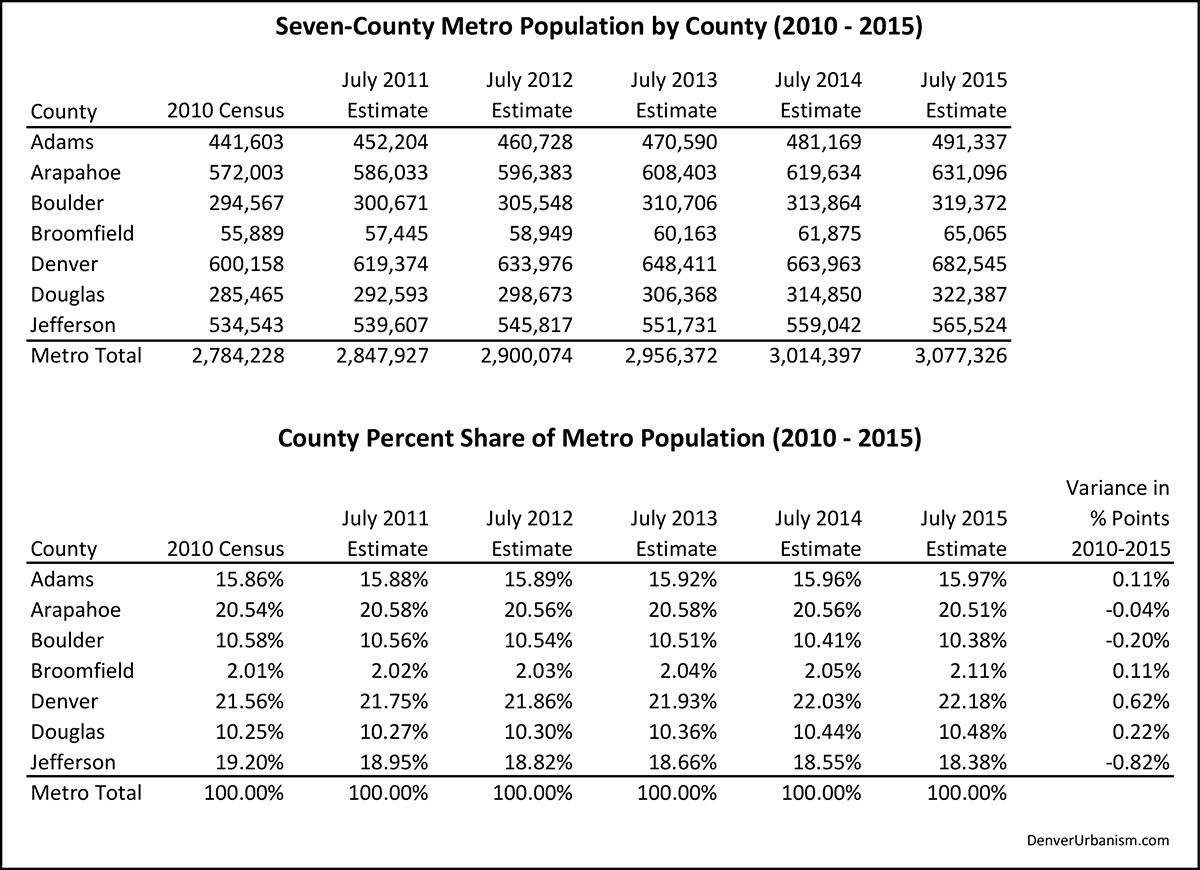 2016-03-24_metro-comparison-1
