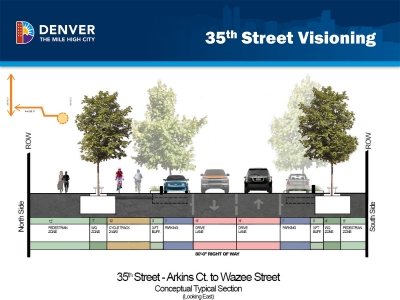 2016-07-06_35th-street-conceptual-cross-section