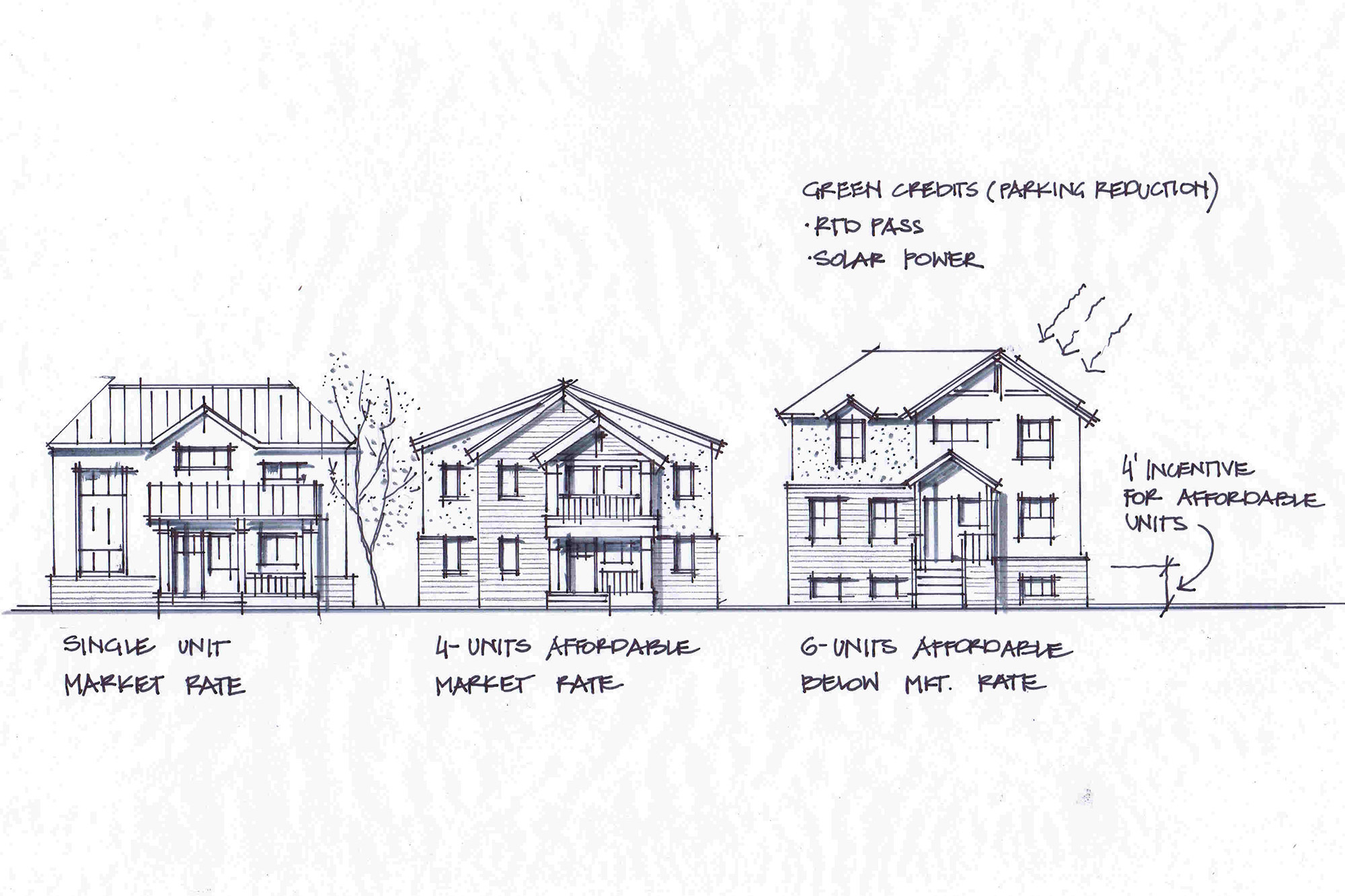 Zoning Codes—Tools for Segregation or Creating Complete Neighborhoods?