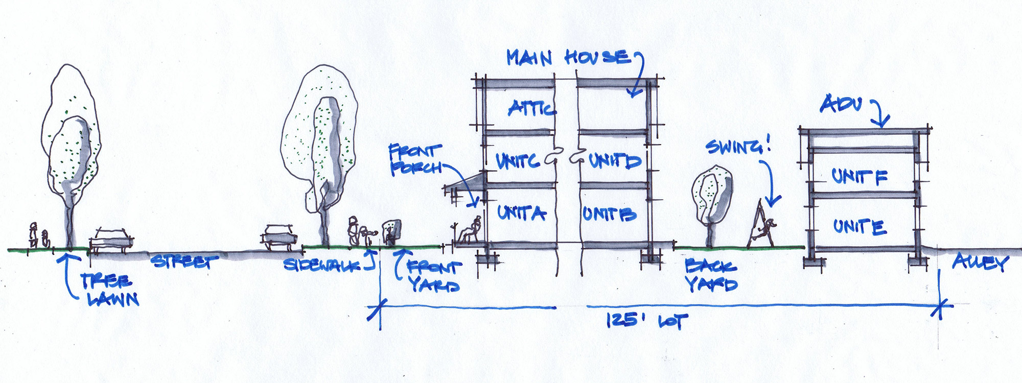 Sketch of how multi-unit structures address the street and alley